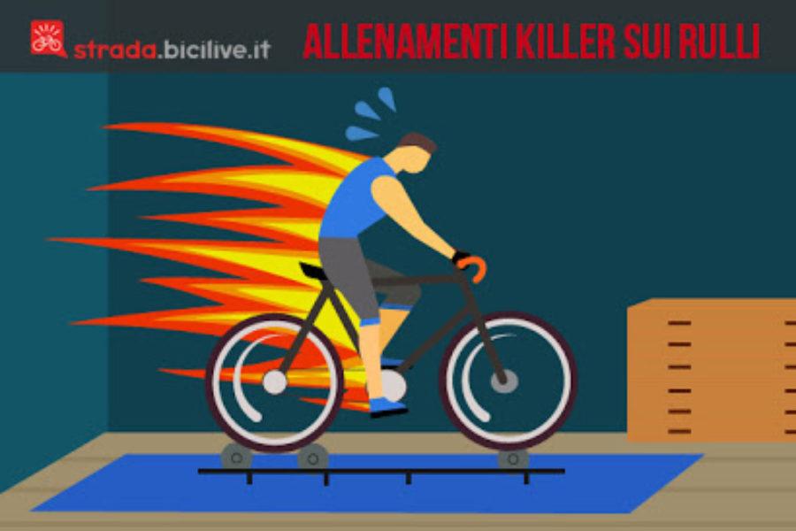 La bicicletta ai tempi del COVID19